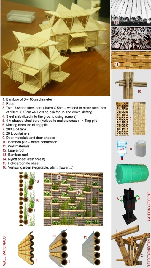 Blooming Bamboo Home 18