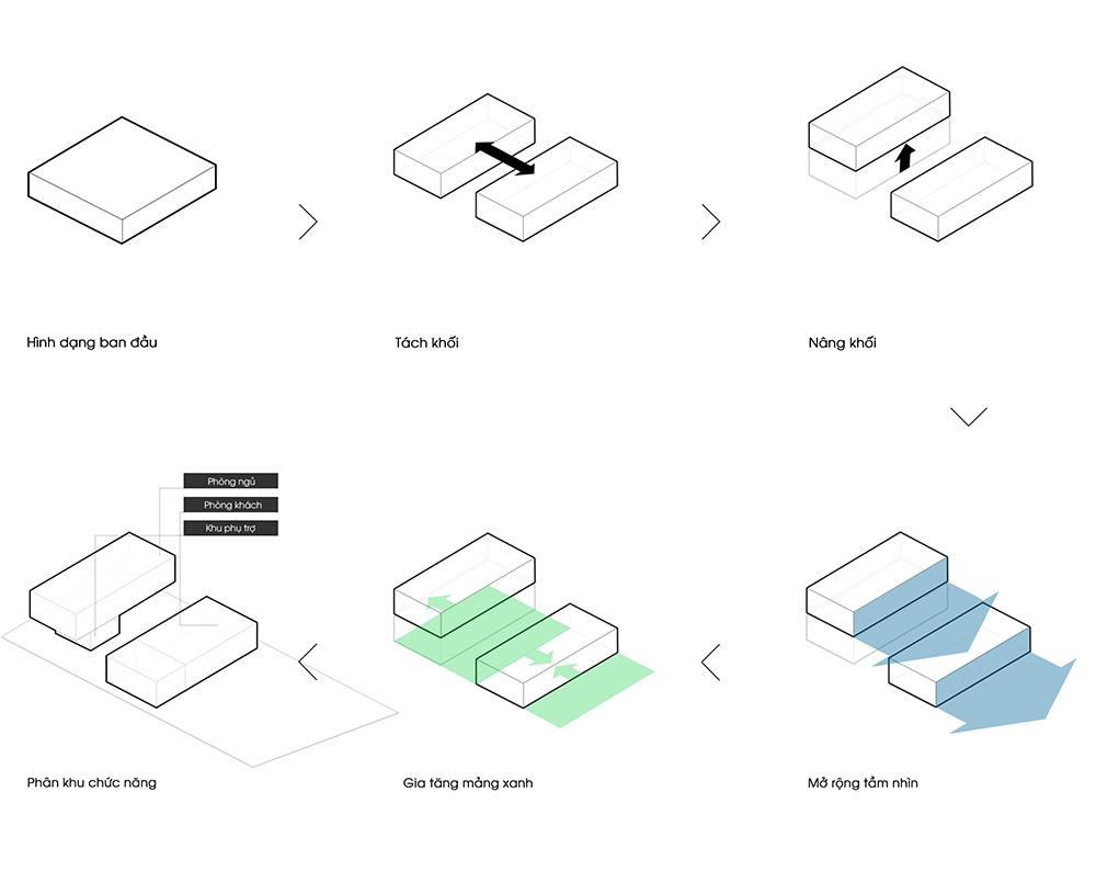 Naman Residences / MIA Design Studio 1