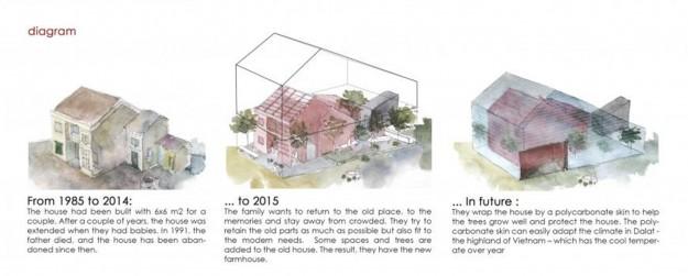 FA house-Atelier tho A13