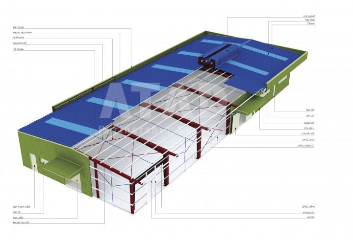 Mô hình nhà thép tiền chế của ATAD