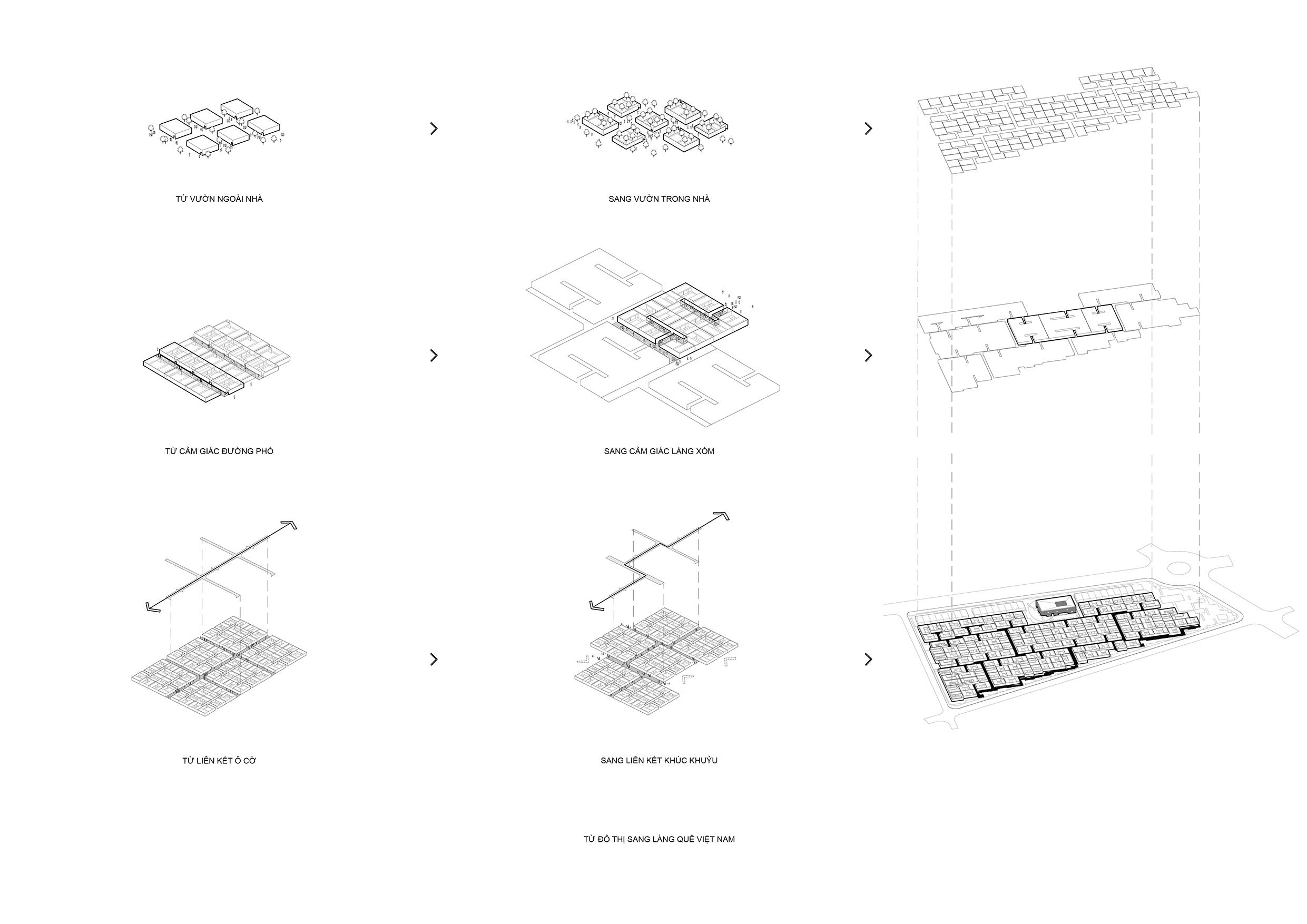 2-Thiết kế quy hoạch