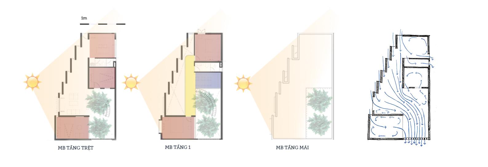 CTA_T house_diagram 1