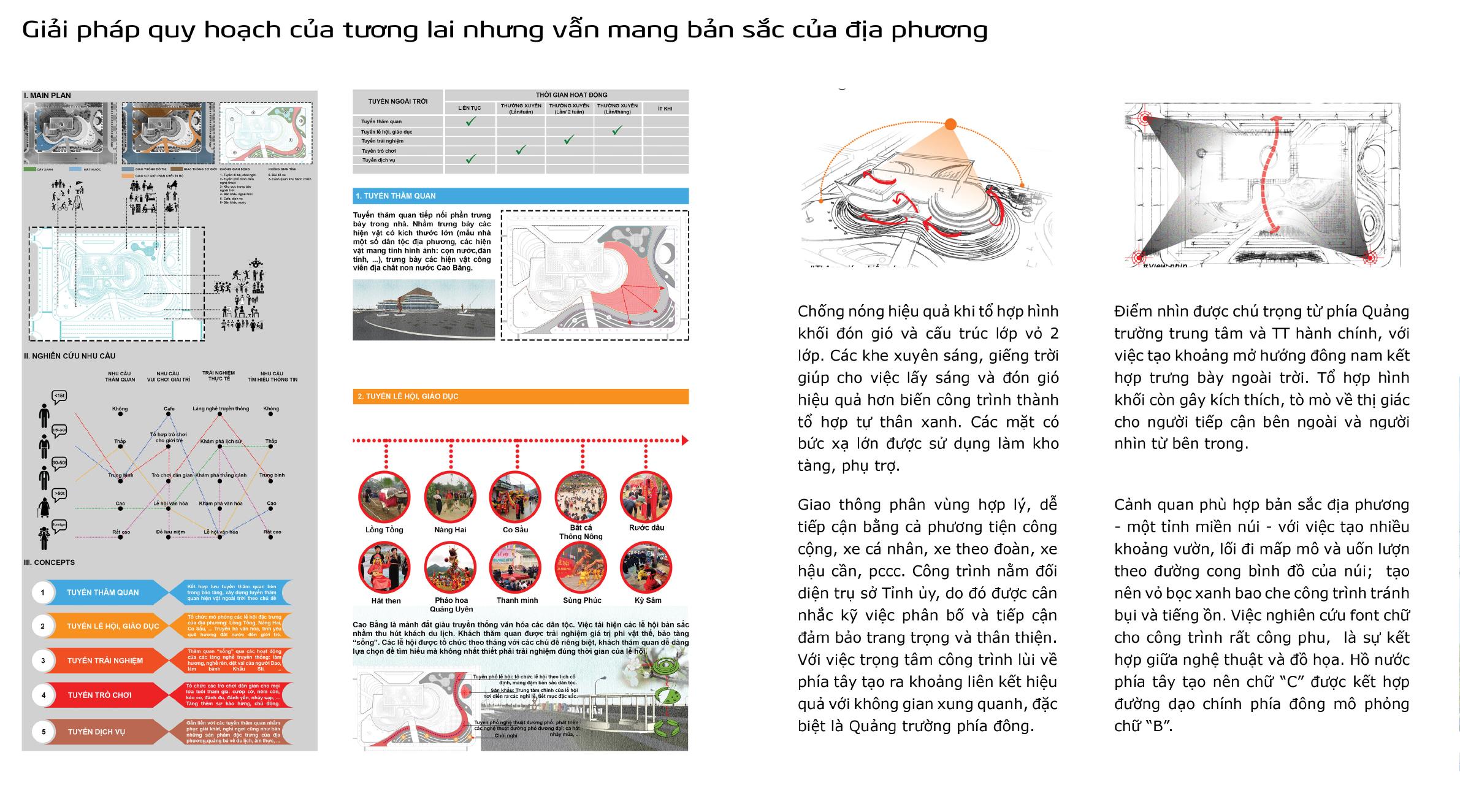 PDF CAO BANG-15