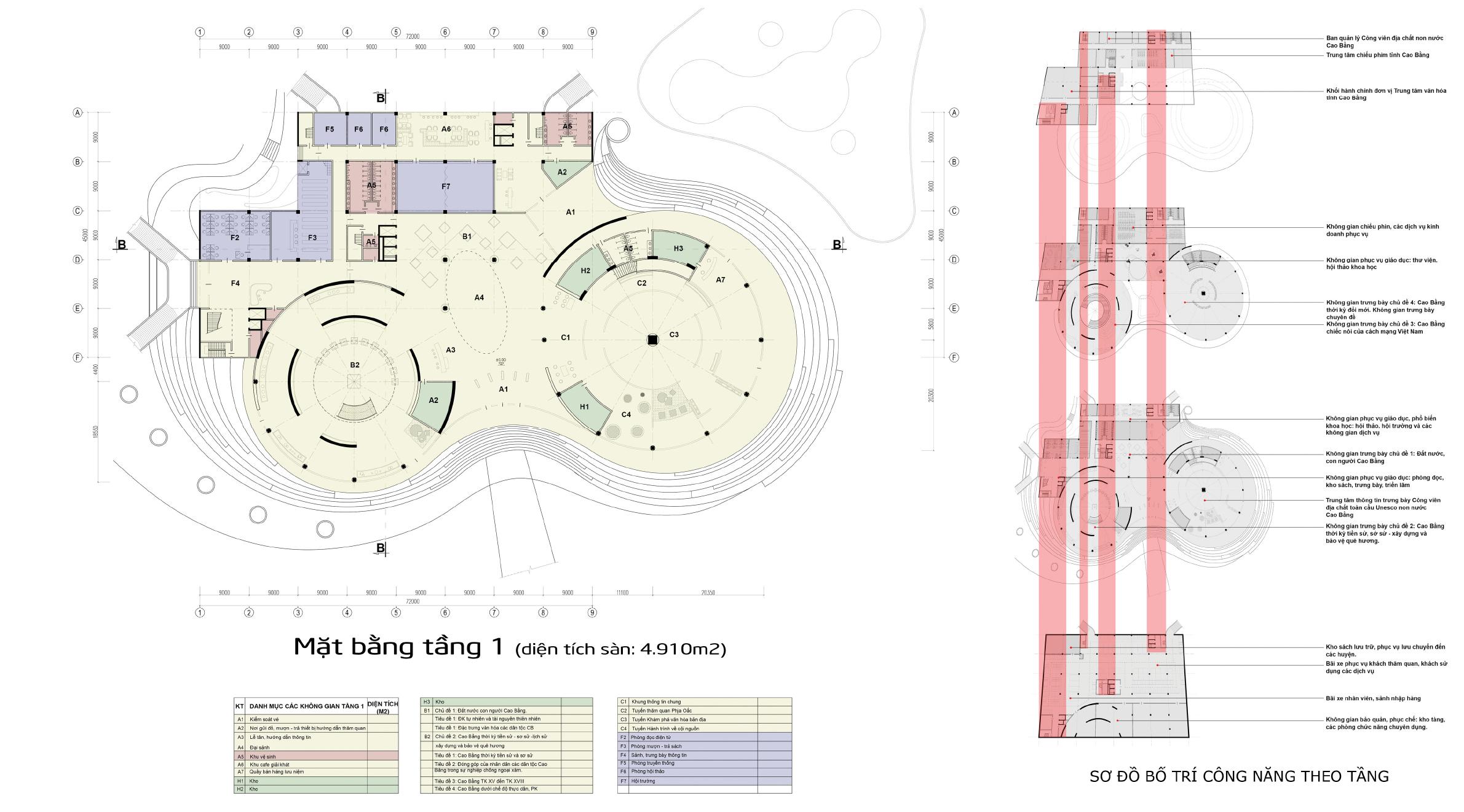 PDF CAO BANG-20