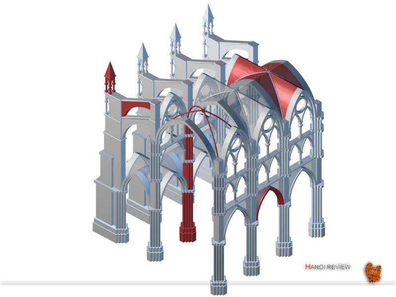 Kiến trúc Nhà thờ Lớn Hà Nội - ảnh 8