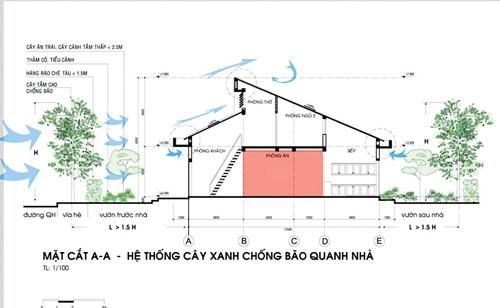 nhaobdkh3.jpg